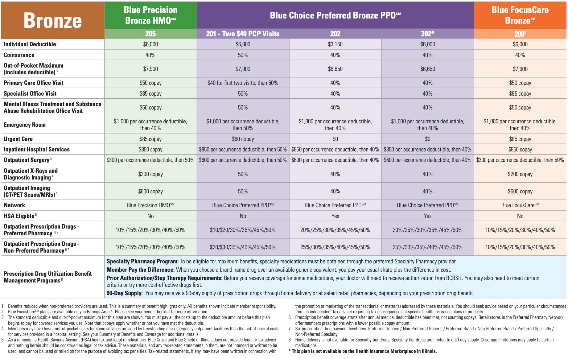 The Testosterone Advantage Plan Pdf