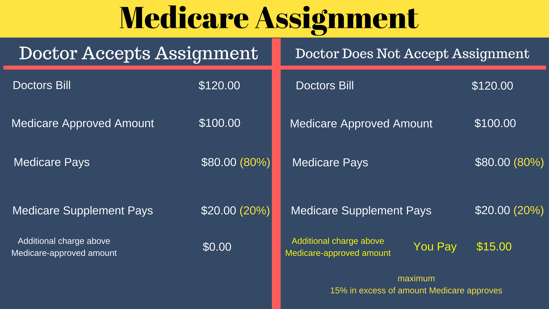 Medicare-Assignment-1.png
